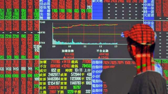 資金瘋狗浪席捲 台股漲111點收16926點 90檔噴漲停。(圖:AFP)