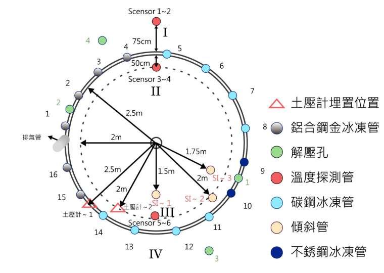 陳洋元設計的土壤冷凍實驗配置圖。 圖│研之有物 (資料來源│陳洋元提供)