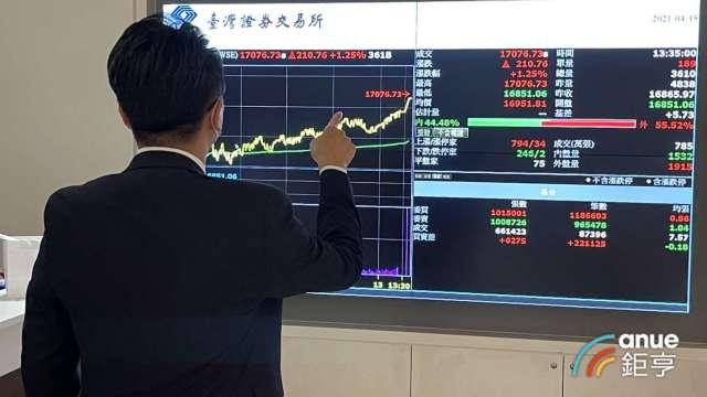 今天傳產、金融類股給力, 大盤再創新高17261點。(鉅亨網記者張欽發攝)