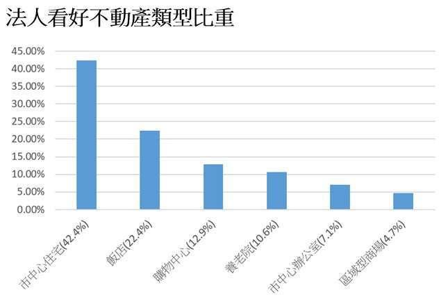 資料來源:花旗研究公司、元大投信整理,2021/03