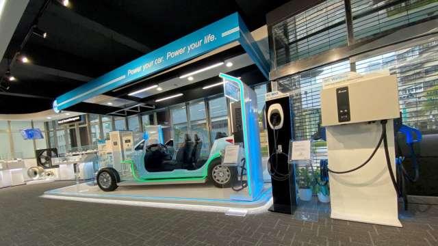 台達電動車充電樁將進駐北基國際全台57座加油站。(圖:台達電提供)
