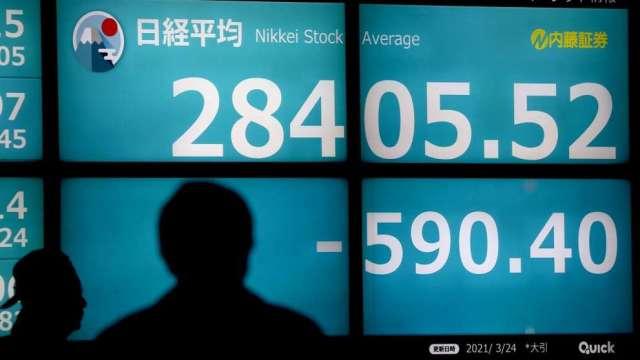 市場轉為避險情緒 日經跌2%領跌亞股 金價上漲至1786美元(圖:AFP)
