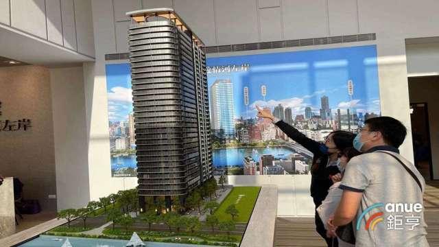 今年首季北台灣待售建案數銳減至1422個 創11季新低。(鉅亨網記者張欽發攝)