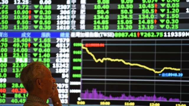 台股跌105點收17096點。(圖:AFP)