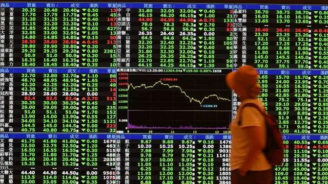 台股爆天量震盪逾360點退守萬七 三大法人賣超28.98億元。(圖:AFP)