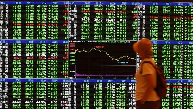 電子股殺聲隆隆 台股爆巨量崩跌344點 收17222點摜破短均。(圖:AFP)