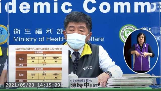 疫情指揮中心指揮官陳時中。(圖:取自疾管署直播)