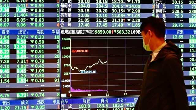 台股爆巨量高低震盪680點 大跌288點 終結12天萬七行情。(圖:AFP)