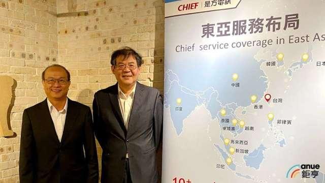 圖左為是方總經理劉耀元,右為董事長吳彥宏。(鉅亨網記者沈筱禎攝)
