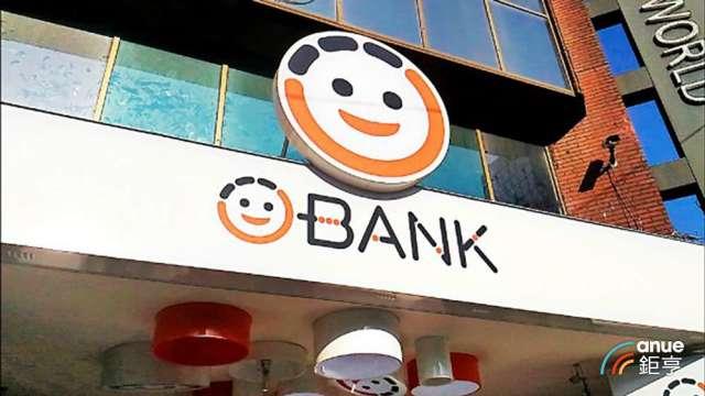 王道銀行金融科技瞄準四大策略 衝刺個金財管、企金雙箭頭。(鉅亨網資料照)