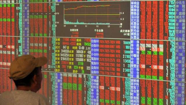 電子股奮起 台股大漲290點收17285點收復月線 周線連六紅止步。(圖:AFP)