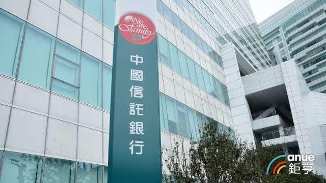 中國信託奪首季支付三冠王 總刷卡消費金額居市場第一。(鉅亨網資料照)