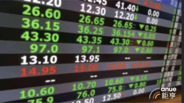 台股反攻號角確立?投資三類股力抗市場多空、攻守兼備。(鉅亨網資料照)