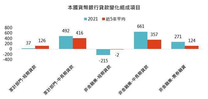 資料來源:Bloomberg,「鉅亨買基金」整理,2021/5/13。