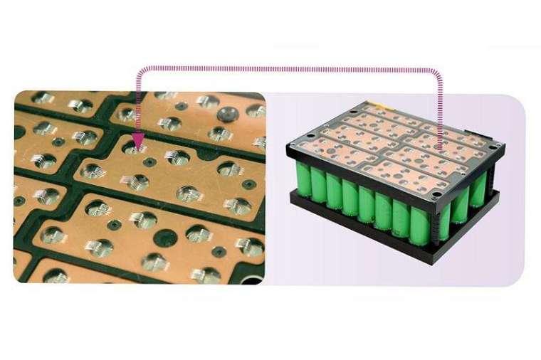 工研院展出的「充電電池組」,以超音波打線技術取代過往的點焊技術,達到保護機制。