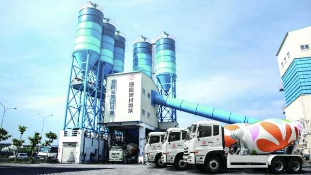 國產出售昆山廠 處分利益1.7億元。(示意圖:國產提供)
