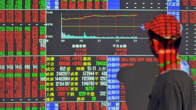 MSCI季調連9降 提防尾盤爆量校正回歸。(圖:AFP)