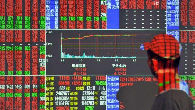 台股震盪走高邁向17200點 三大法人聯手買超43.77億元。(圖:AFP)