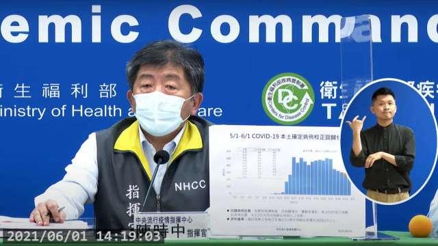 陳時中:明公布大規模疫苗接種計畫 自費者擬可選廠牌。(圖:取自疾管署直播)