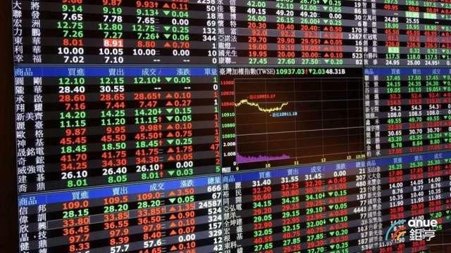 〈台股盤中〉電子、金融族群失色一度跌逾百點 回測5日線。(鉅亨網資料照)