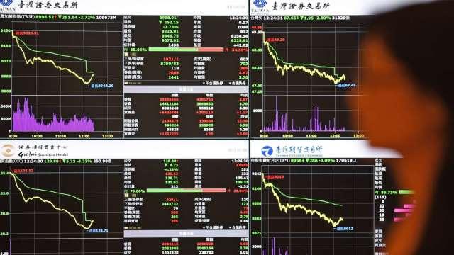 台股跌近百點回測17100點 外資反手大賣 三大法人賣超163.67億元。(圖:AFP)