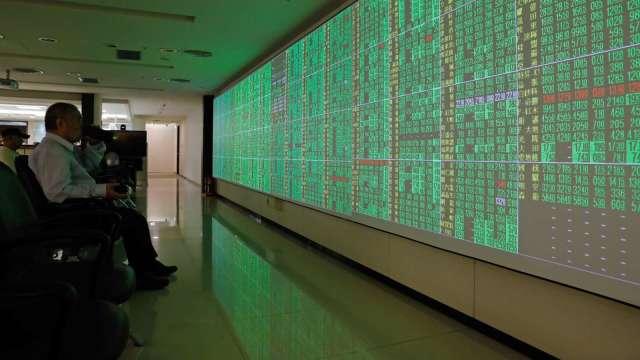 高端申請緊急授權 股價反下殺跌停鎖住。(圖:AFP)