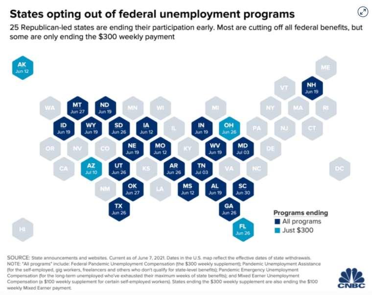 美國部分州退出聯邦失業補助計畫的日期 (圖:CNBC)