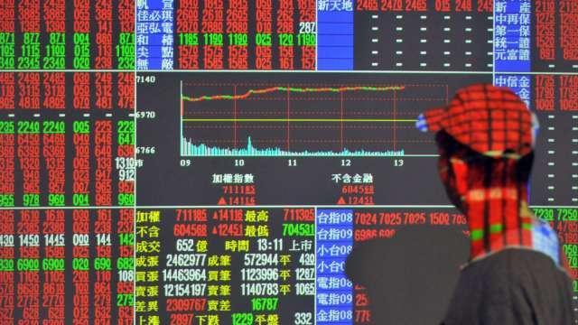 台股甩尾翻紅收漲82點 三大法人土洋對作賣超53.97億元。(圖:AFP)