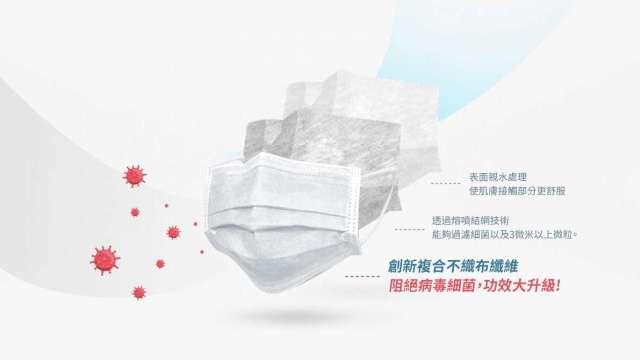 夏普電商平台可購樂攜手南六 引進口罩新品。(圖:可購樂提供)