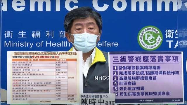 全國疫情三級警戒延至7月12日 強化六大措施。(圖:取自疾管署直播)