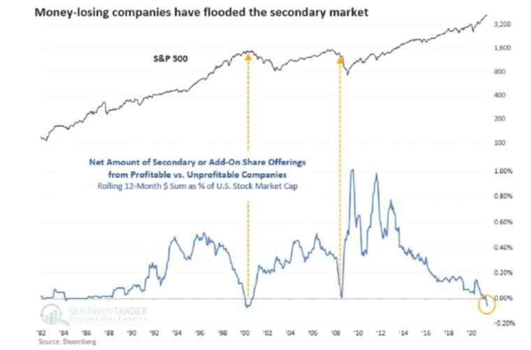 (圖:Bloomberg)