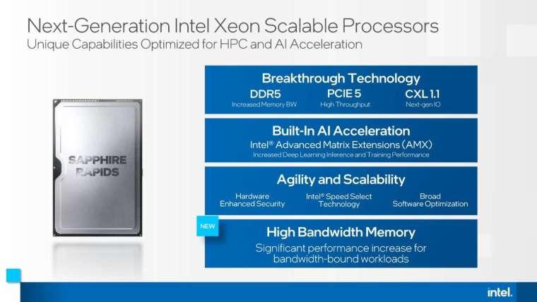 (圖:Intel)