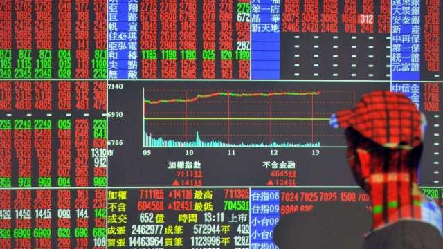 〈焦點股〉持股台驊投控帳面價值暴增10倍 大聯大股價強攻漲停。(鉅亨網資料照)