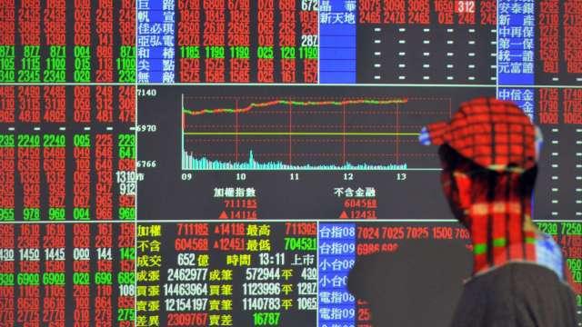 台股續創高放眼萬八 外資終止連賣 三大法人買超166.2億元。(圖:AFP)