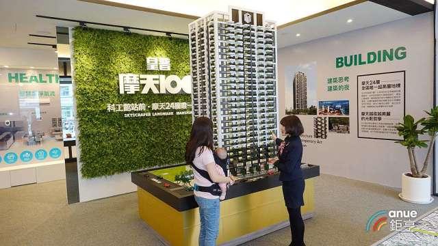 市調:2021年第二季全台新建案推案跌到3536億元, 房價逆勢漲2%。(鉅亨網記者張欽發攝)