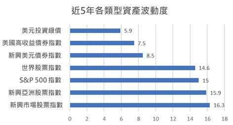 資料來源: Lipper,2021/6/30, 單位 (%)