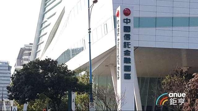 中國信託提供1萬元防疫補助金、快篩試劑 並為6萬名員工、眷屬加保防疫險。(鉅亨網資料照)