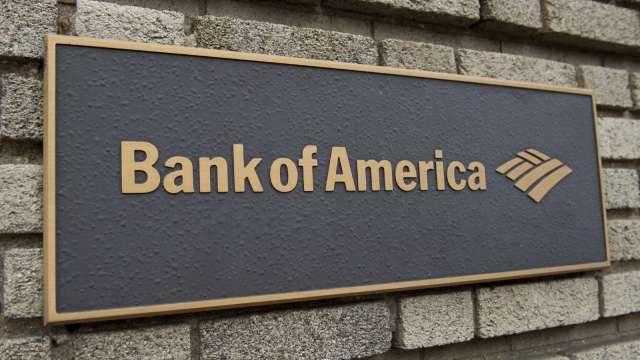 〈財報〉淨利息收入銳減 美銀Q2營收年減4% 低於預期 (圖:AFP)