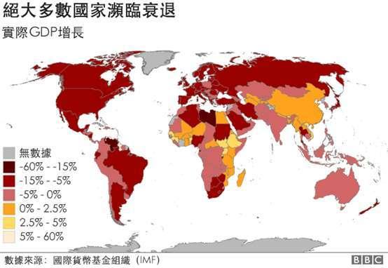 資料來源:BBC News 中文
