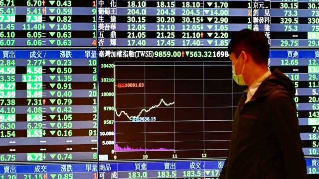 電金傳產權值股一面倒,台股摜破月線險守17500點。(圖:AFP)