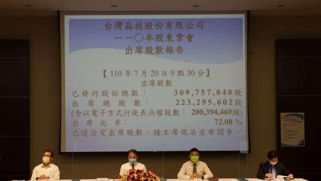 晶技20日由董事長林萬興(左二)主持召開股東會。(圖:晶技提供)