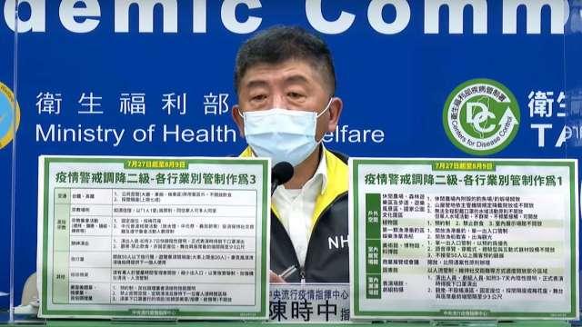 7/27至8/9疫情降為二級警戒 室內限50人、外出戴口罩。(圖:取自疾管署直播)