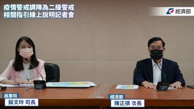 經濟部政務次長陳正祺(右)、商業司司長蘇文玲(左)。(圖:取自記者會直播)