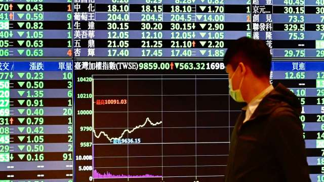 航運賣壓止不住 台股跌133點收17269點回測季線。(圖:AFP)