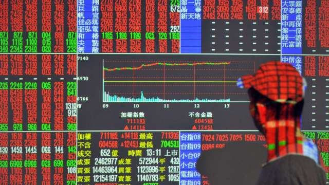 台股強彈站回17400點 外資終結連3賣 三大法人買超221.26億元。(圖:AFP)