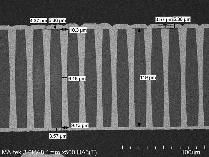 高深寬比電鍍填孔 SEM 截面圖,孔口直徑 10µm,孔深約 120µm,表面銅層厚度 3.5~5.3µm,AR 比約 12,超越業界水準。