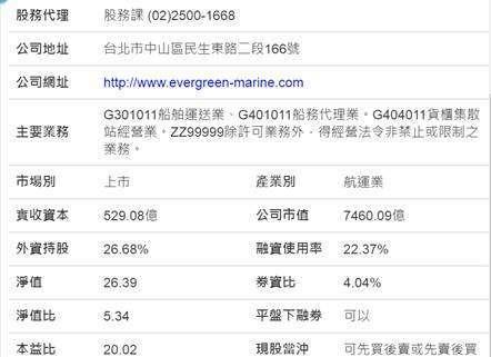 (圖四:長榮海運公司基本資料,鉅亨網)