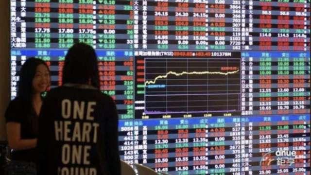 高股息基金定時定額成長翻倍 報酬率強勢超過4成。(鉅亨網資料照)