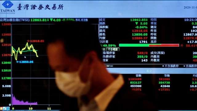 台塑生醫第五度處分聯亞藥股票 持股降至4.97%。(圖:AFP)