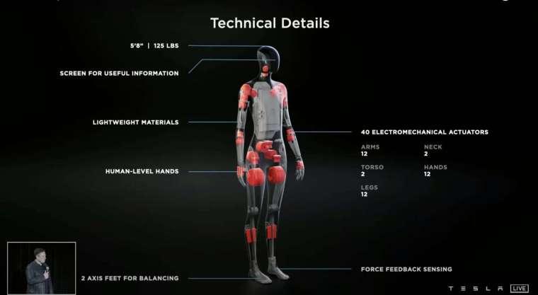 特斯拉機器人計畫概念 (圖: 特斯拉)